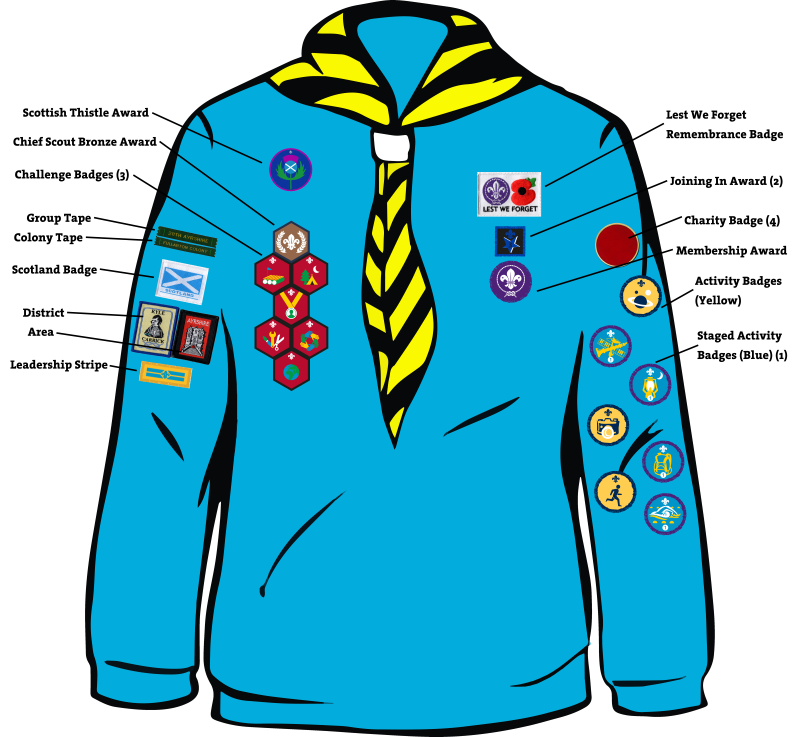 Beaver badge positions | 28th Ayrshire (Troon) Scout Group